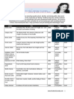 Obesity & Food Politics Reading/Watching List