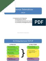 Arquitectura de Protocolos Tcpudpip t4