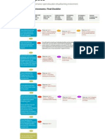B4EE Blogging Final Checklist