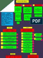 Planeación de Educación Física