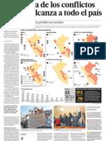 Mapa de conflictos sociales Peru