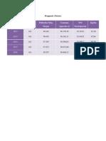Estudios de Calculo de Un Proyecto (Taller de Proyecto)