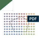 Poligon Data Praktikum Iut