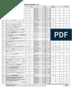Reprogramacion de Inversiones Modificada en Marzo 2012