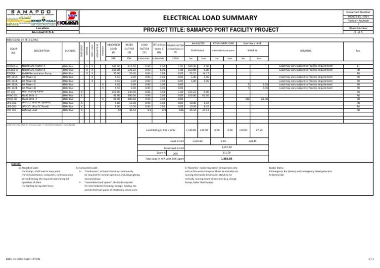 1 Electrical Load List Tentative Bus Watt