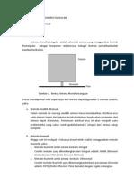Analisis Antena Monorectangular