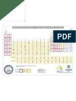 tabela periódica14