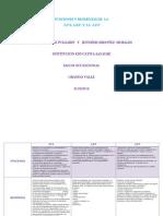 Funciones y Beneficios de La e.p.s, A.r.p, y a.f.p