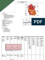 Cardiac I