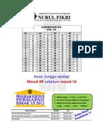 Kunci Jawaban SNMPTN 2012 Kemampuan IPS (244)