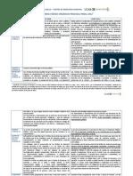 Cuadro Comparativo Del COPP (CDHUCAB)