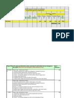 Configured Worksheet Project Hours