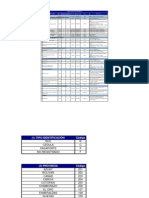 Catalogo AGP