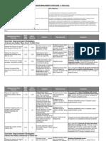 NP-2 Form Strategies - Corridor