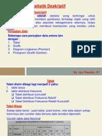 Materi 2 (Satatistik Deskriptif)