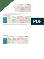PFA CC DA Comparativ 2012