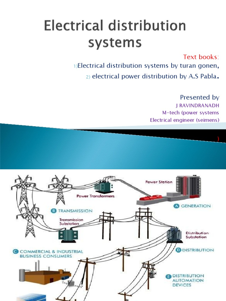 Electrical Distribution System topics | Electric Power