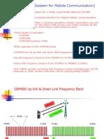 % GSM Basics Demonstration