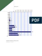 Estatísticas de seguranca RNP