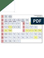 Wallchart - Data Warehouse Documentation Roadmap