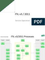ITIL v3 Service Operation
