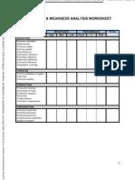 Worksheet_Strenghts & Weaknesses Analysis