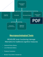 Psychopathology_Neuro PERSONALITY Testing