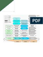 Mapa Procesos ITIL 2011 Modo de Compatibilidad