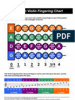 First Position Violin Fingering Chart