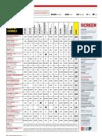 Cannes Jury Grid Day 11