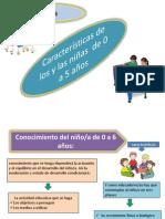 caracteristicas de los niños de 0 a 5 años