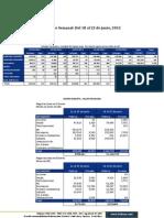 Informe Semanal al 22 de junio del 2012