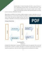 Analysis of Mutual Fund
