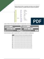 Código Z80 Multiplicación de 2 números de 4 bits