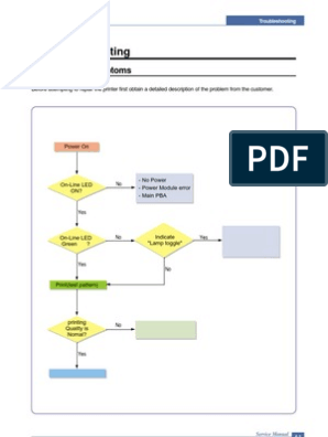 Samsung ML-1610 Service Manual - 06_Troubleshooting