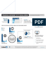 Financial advisors' use of social media