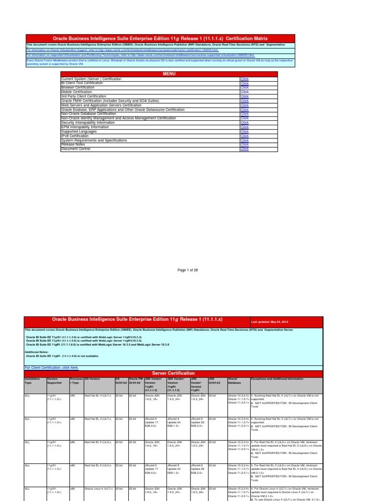OBIEE 11G certification matrix   Oracle Database   Internet