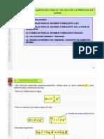 04.Formulas.empiricas.para.Las.perdidas.de.Carga.guioN.clasE