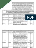Estructura de Icatep`