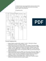 Flowchart Pengeluaran Kas Adalah Flowchart Yang Menggambarkan Aliran Kas Keluar Ketika Perusahaan Mengeluarkan Kas Untuk Membayar Bahan Baku Yang Mereka Beli Dan Juga Pengembalian Bahan Baku Kepada Supplier