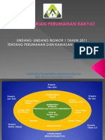 Materi Sosialisasi Undang Undang Nomor 1 Tahun 2011 tentang Perumahan dan Kawasan Permukiman