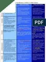 AQA CA mark sheet
