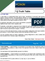 P Q Truth Table