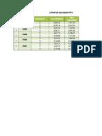 Jadual Gaji Minimum-maksimum (2012)