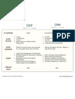cscp_vs_cipm_20100410