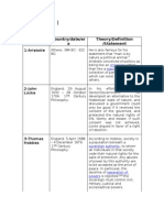 Scholarly Definitions of Public Administration