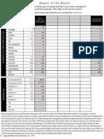 5db700c7f7e9418b1064e05c01920cd9-June 2012 Gas Diesel REPORT