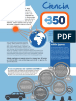 350 Science Factsheet-SPANISH