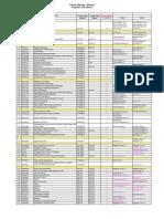 SOSS Courses 2012-13