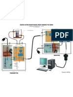 Sistem Monitoring Produksi Gula
